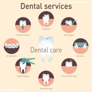 services provided by the dental clinics