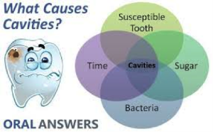causes_of_cavity_and_tooth_decay